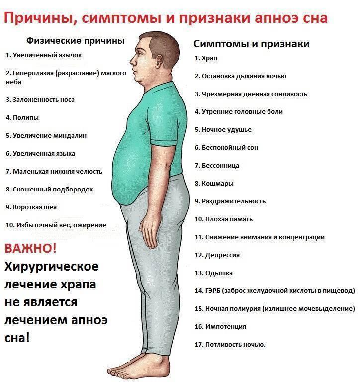 Тахикардия после алкоголя: лечение, первая помощь