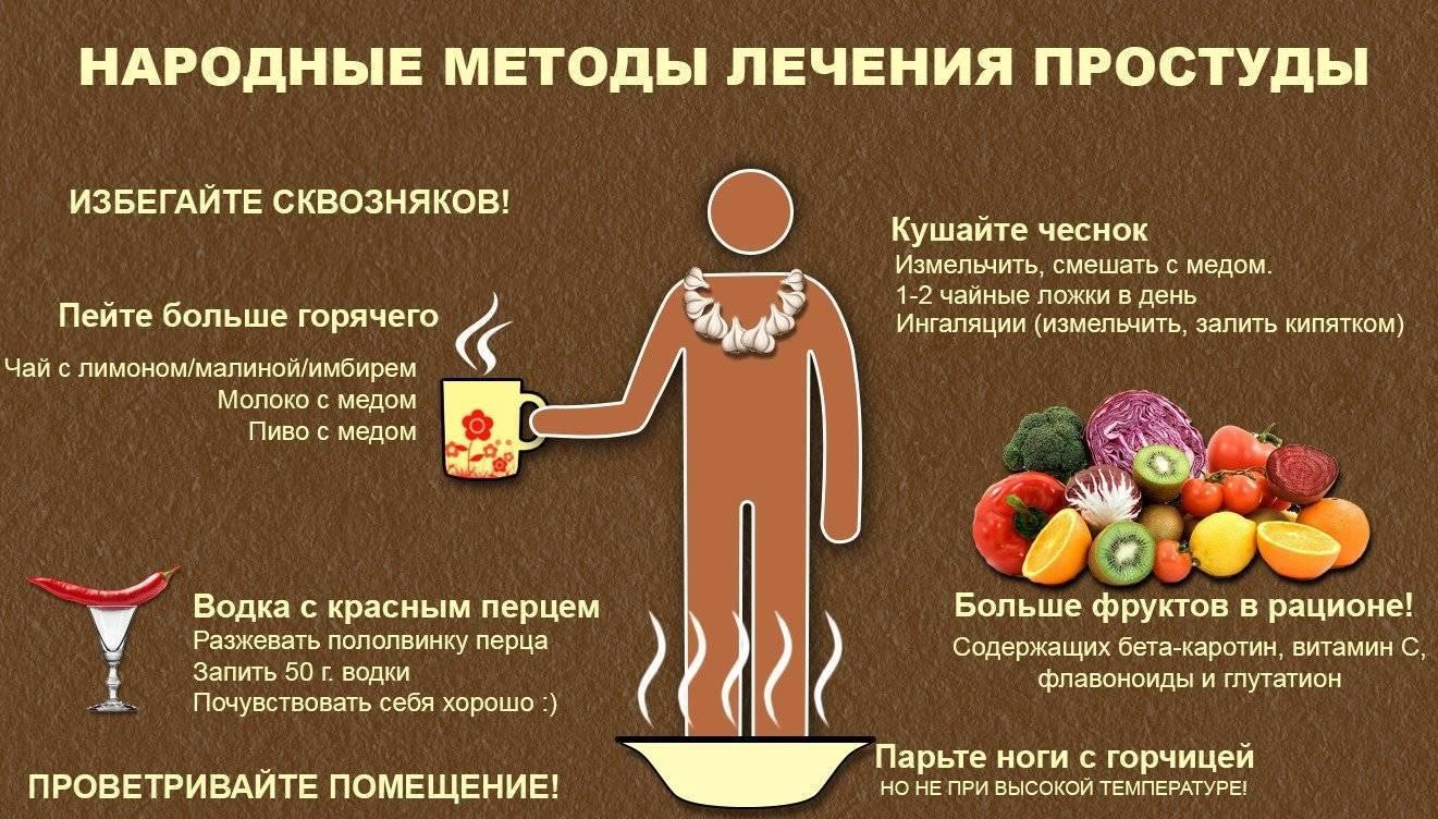 Водка с перцем при простуде: правила лечения и приготовления