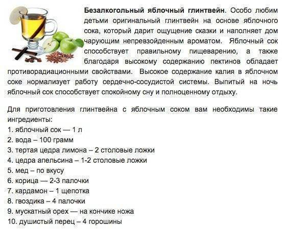 Глинтвейн — рецепт классический в домашних условиях [2020]