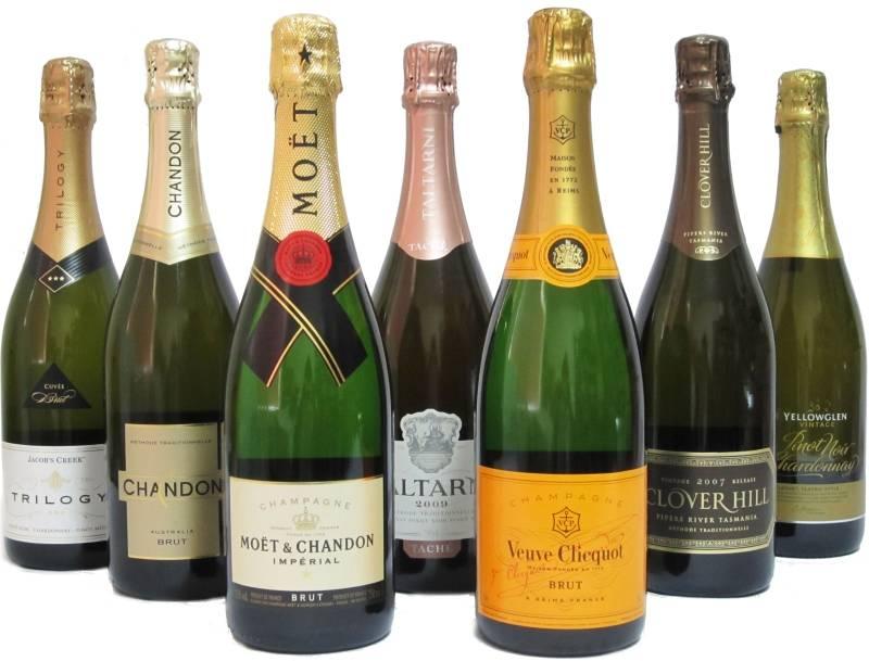 Рейтинг лучшего российского шампанского - alcdrink.ru