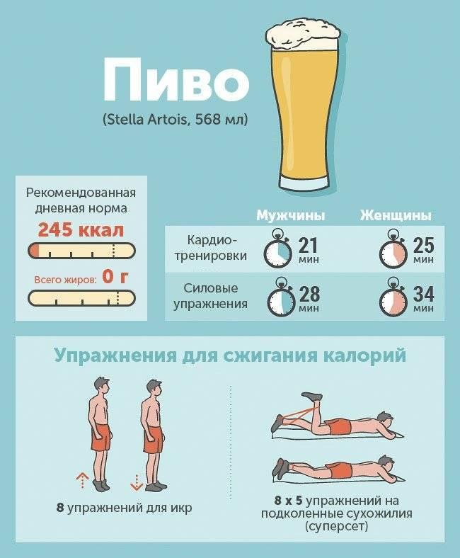 Калорийность пива: сколько калорий в пиве и толстеют ли от пива