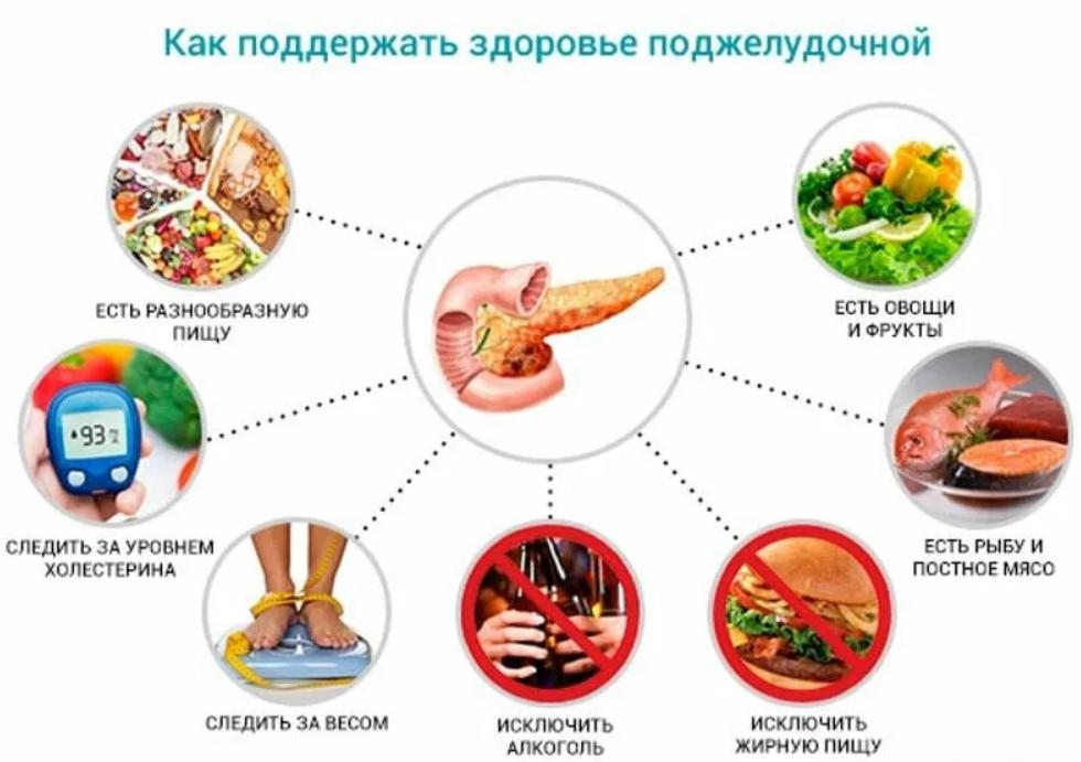 Какие молочные и кисломолочные продукты можно употреблять при панкреатите - я здоров