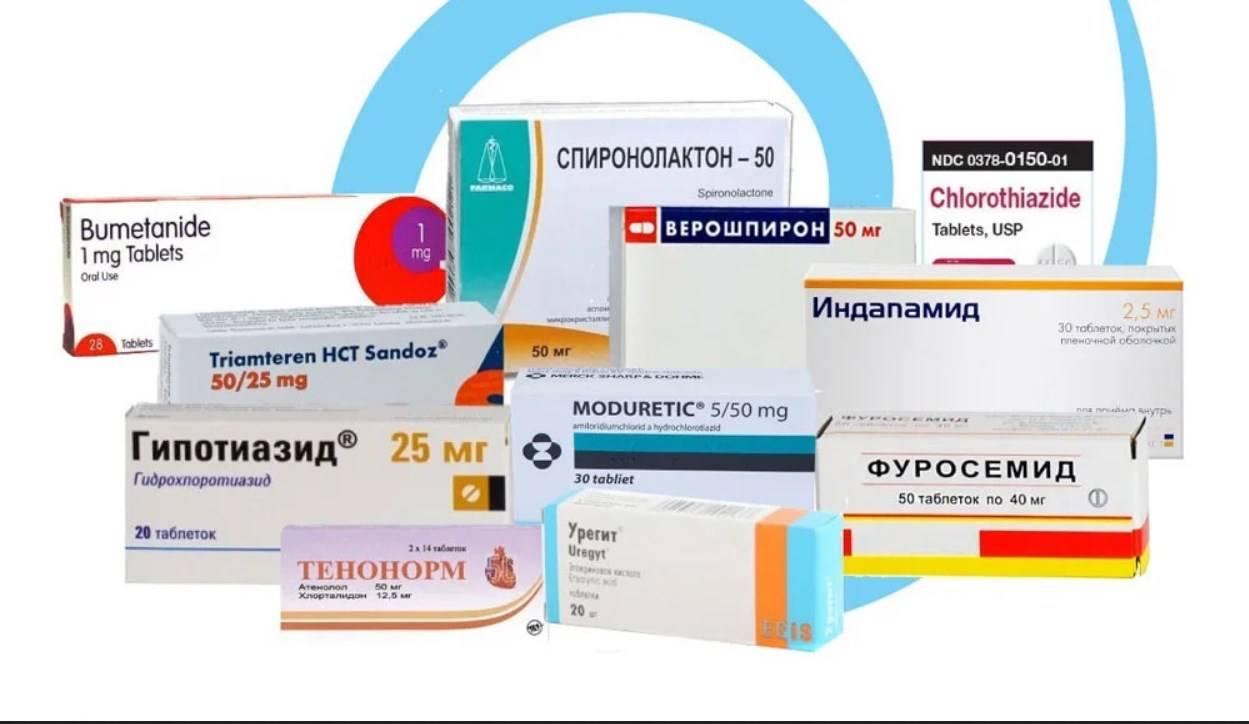 Диуретики – мочегонные препараты, применение у собак и кошек (тиазидные, петлевые, калийсберигающие)