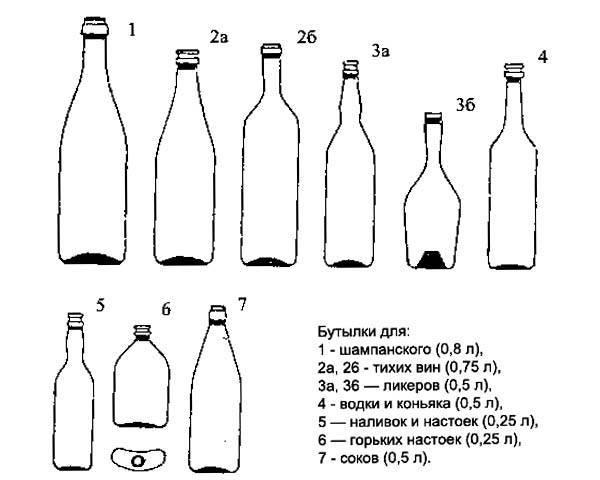 Сколько и в каких условиях хранить коньяк дома? срок годности настоящего бренди | про самогон и другие напитки ? | яндекс дзен