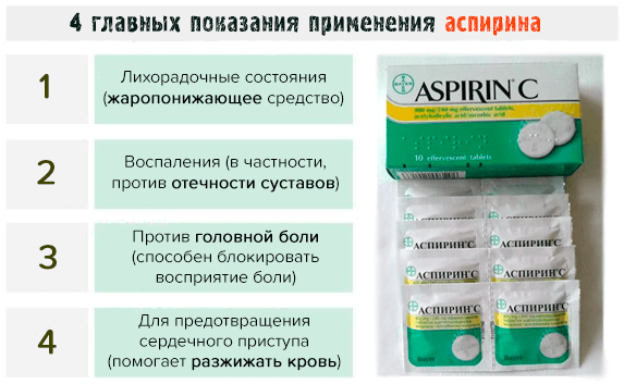 Аспирин и алкоголь совместимость