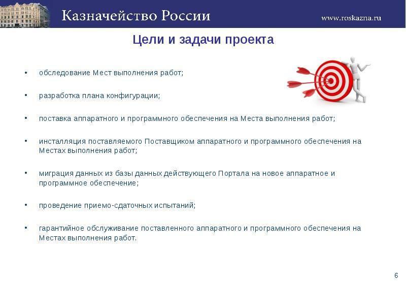 Что такое программа егаис, как работает, особенности :: businessman.ru
