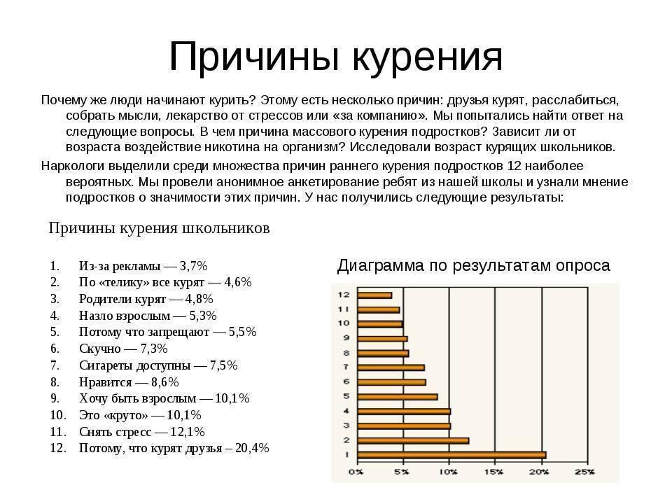 Аллергия на сигареты и табачный дым: причины и лечение   musizmp3.ru