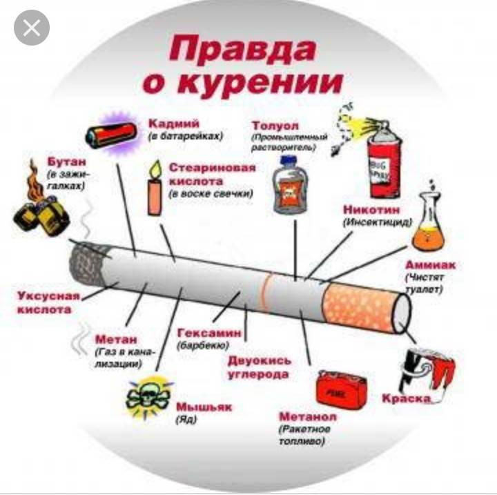 Сколько длится ломка при отказе от курения и как облегчить зависимость от никотина