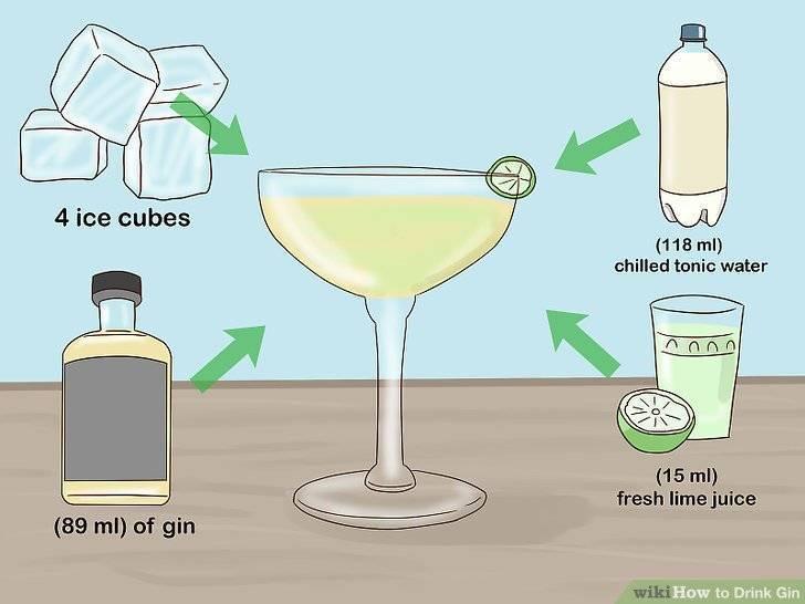 Польза и вред джина. с чем пьют джин кроме тоника | здоровье человека