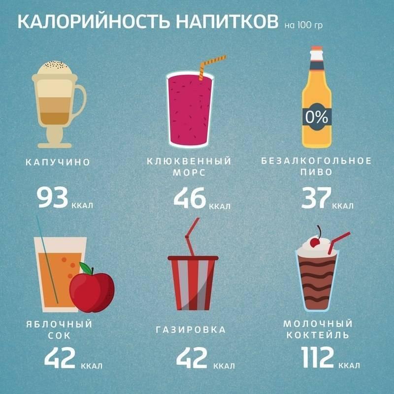 Как подсчитать калорийность водки и насколько действенна водочная диета?