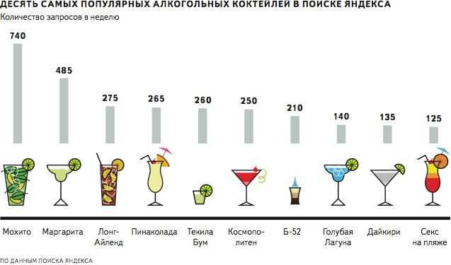 Топ 10 самых крепких алкогольных напитков в мире