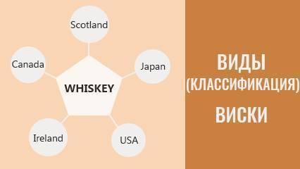Разбираемся в видах и сортах виски