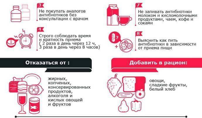 Прием пищи, алкоголя, курение после удаления зуба