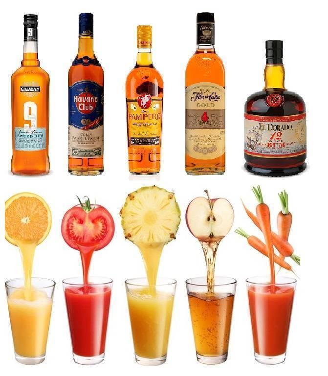 Самые известные марки джина и цены. С чем пить алкоголь и как закусывать?