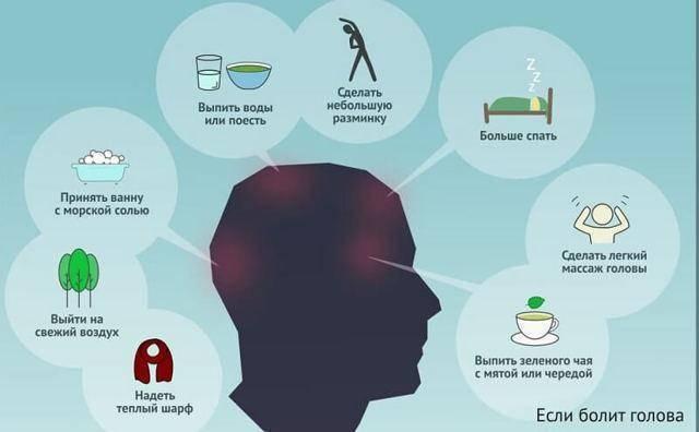 После кальяна болит голова: причины и лечение, меры предосторожности