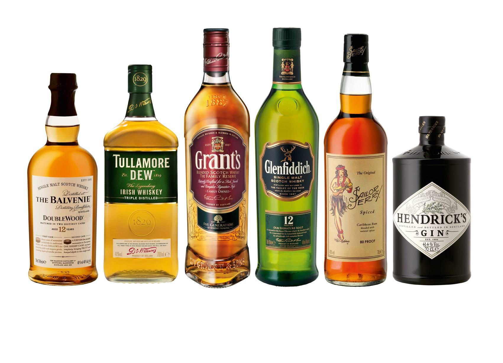 Марки виски: односолодовый, ирландский и другие виды и бренды, список названий самых популярных сортов