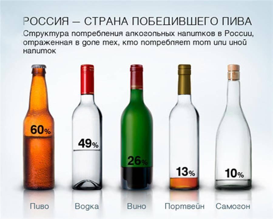 Сколько нужно выпить вина чтобы опьянеть подростку