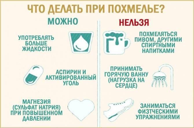 Народные средства от запоя: рецепты