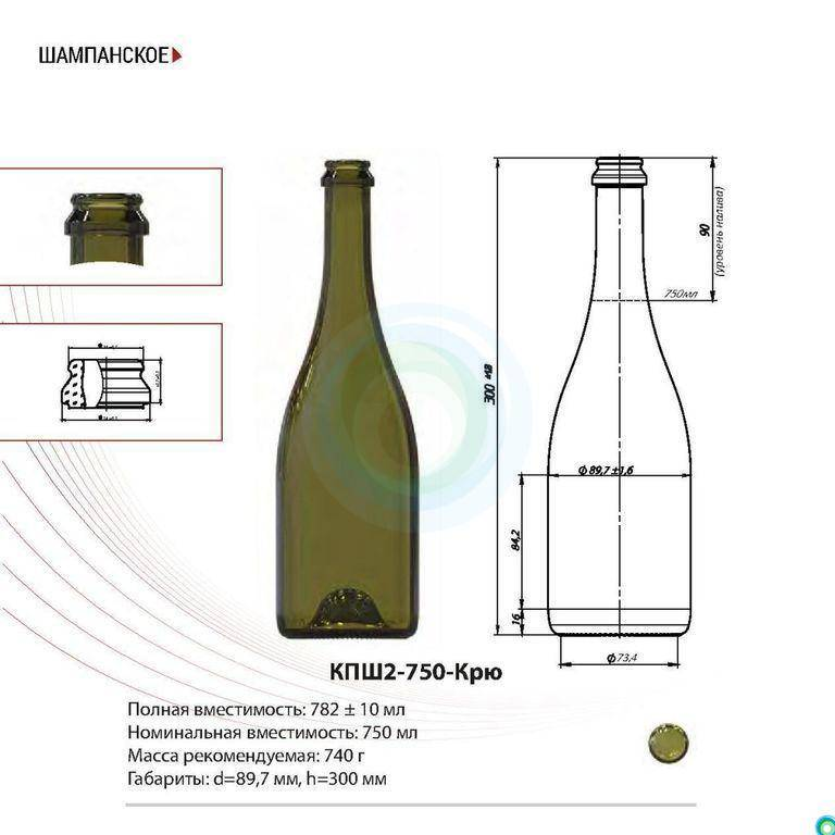 Размеры бутылок шампанского - названия бутылок шампанского по размеру