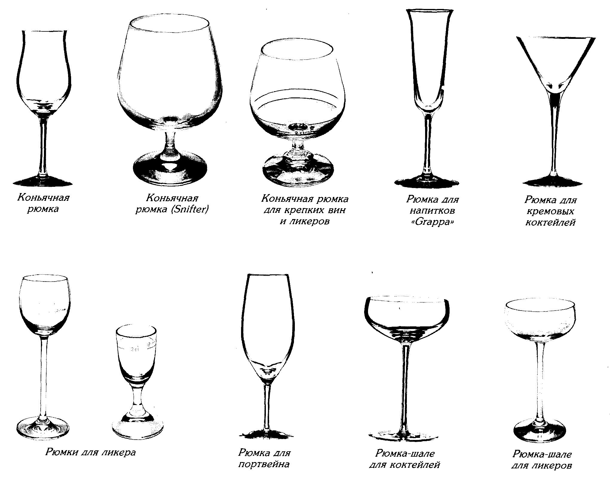 Разновидности стаканов и бокалов для воды