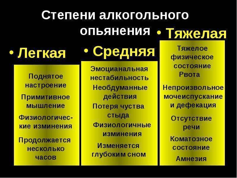 Cтадии алкоголизма: первая, вторая и третья - развитие, симптомы и лечение   стоп алкоголизм