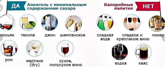 Кровь после употребления алкоголя и во время запоя