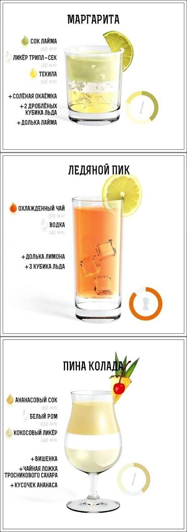 Рецепты приготовления клубничной маргариты