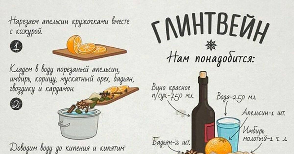 Вкусный безалкогольный глинтвейн: рецепт приготовления в домашних условиях