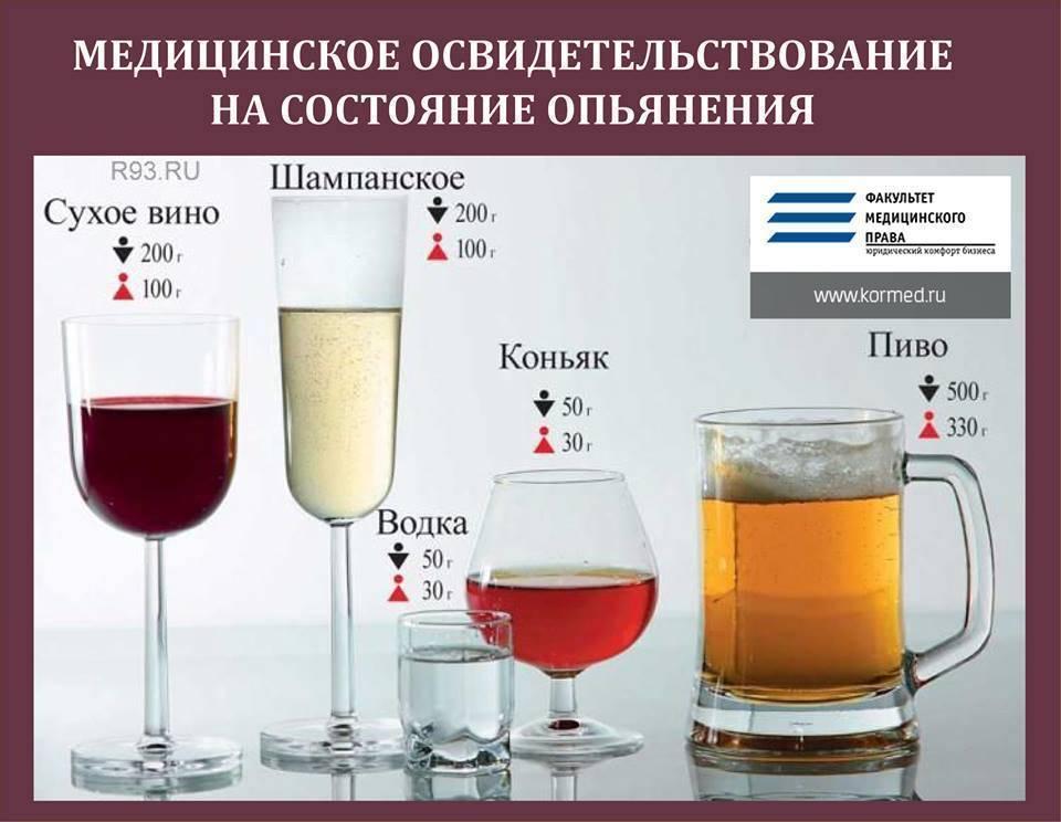 Как быстро и дешёво опьянеть без алкоголя в домашних условиях