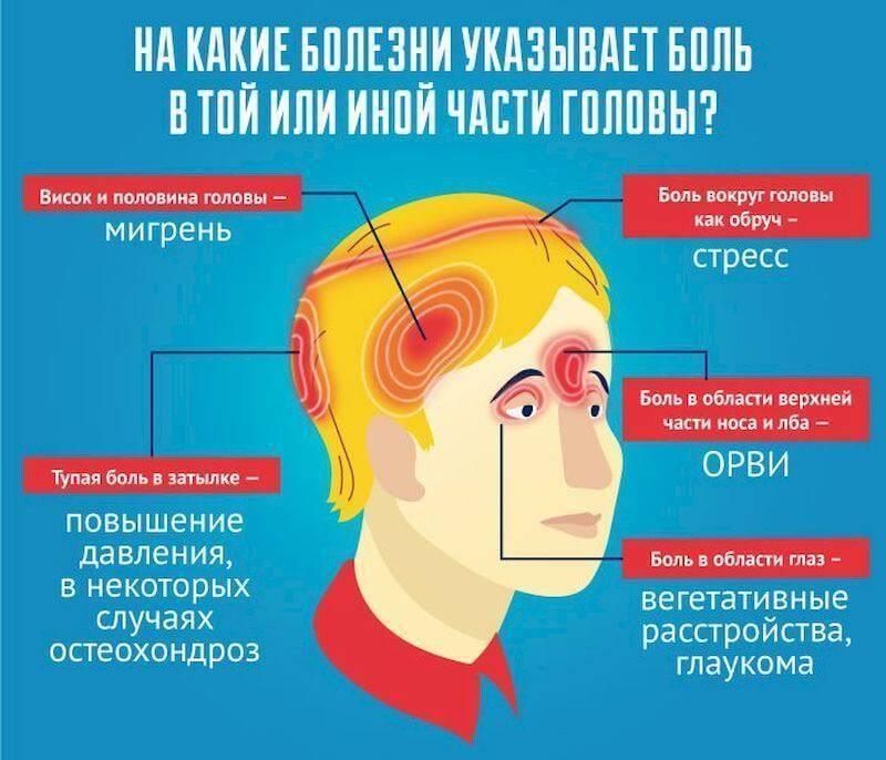 Бросил курить — болит голова, причины, что делать?