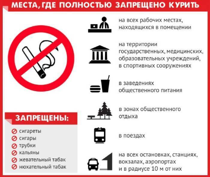 Разрешено ли курить iqos на борту самолета