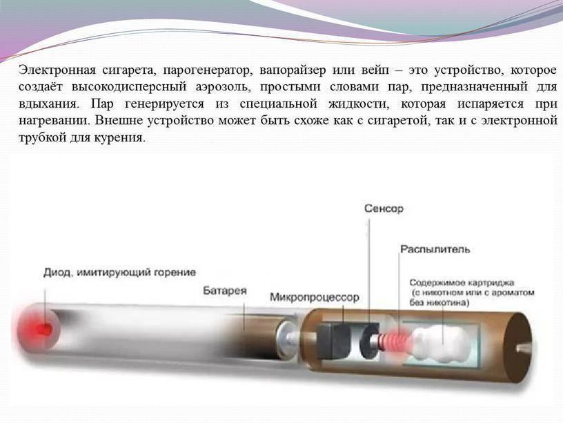 Как настроить электронную сигарету правильно