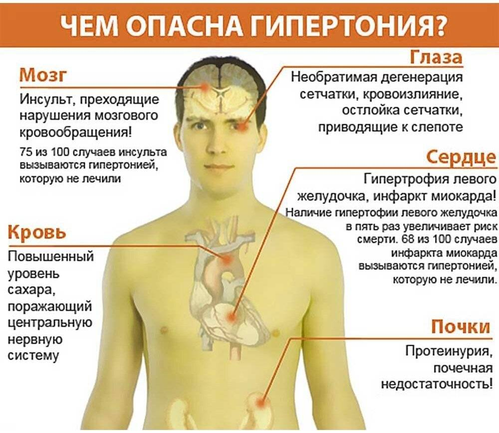 Почему с похмелья болит сердце и как избавиться от симптома?
