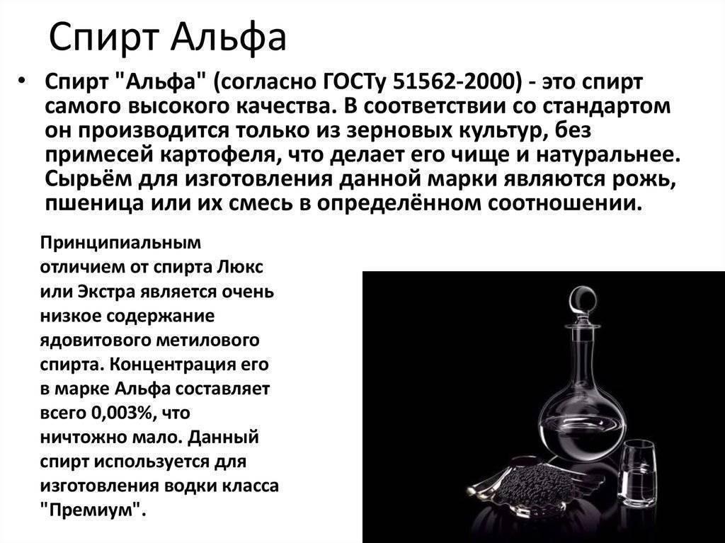Как отличить метиловый спирт от этилового