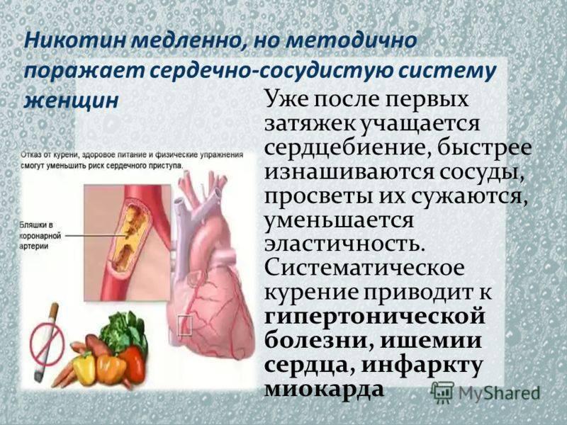 Курение приводит к инсульту. курение при ишемическом инсульте