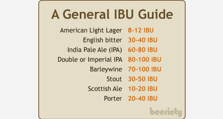 Что означает плотность в пиве