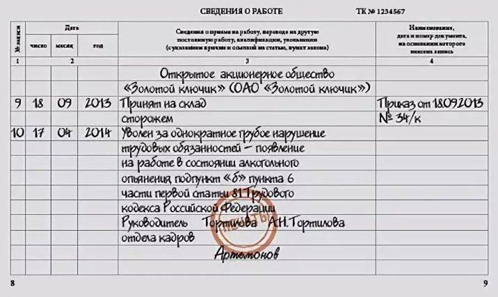 Увольнение по статье за пьянство на рабочем месте по тк рф - пошаговая процедура
