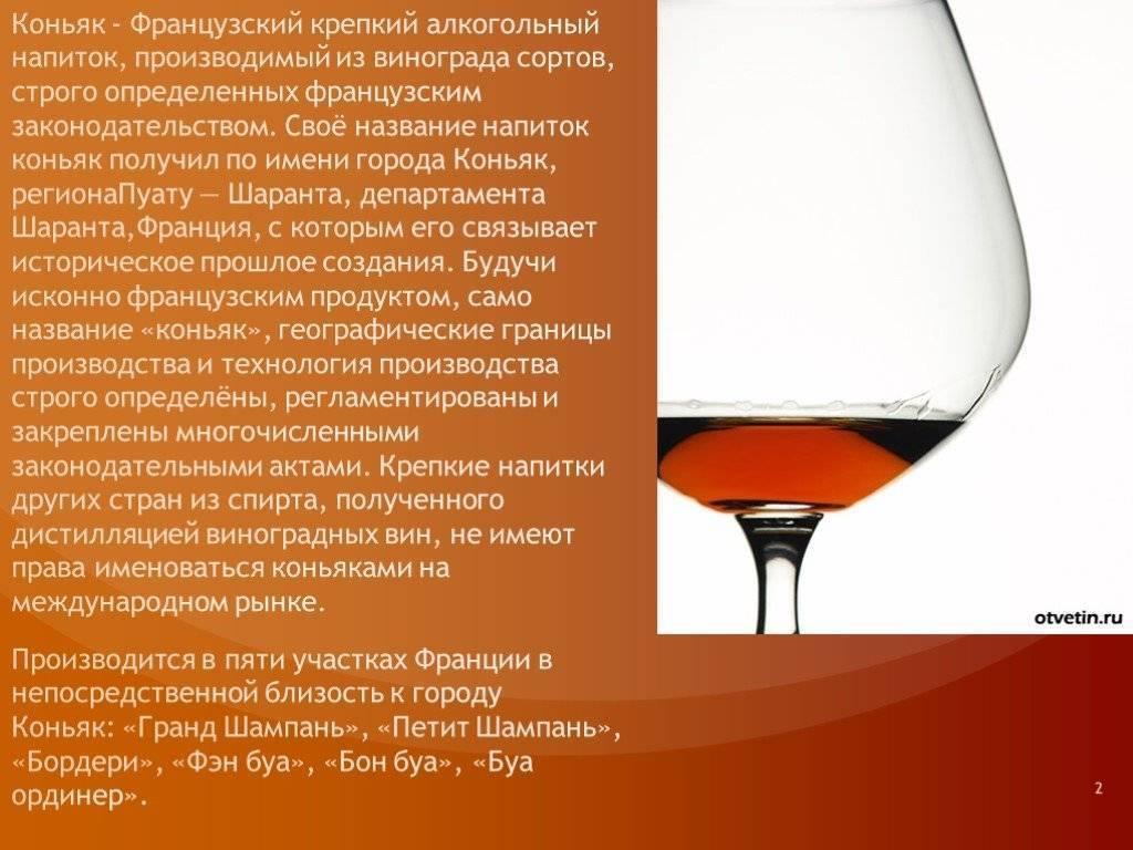 15 самых крепких алкогольных напитков мира