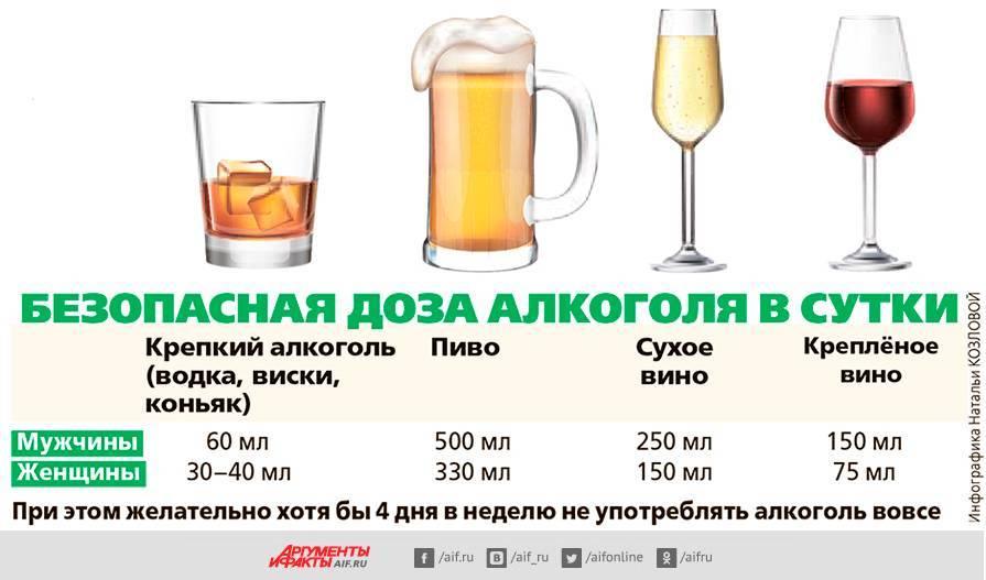 Ежедневное употребление пива последствия