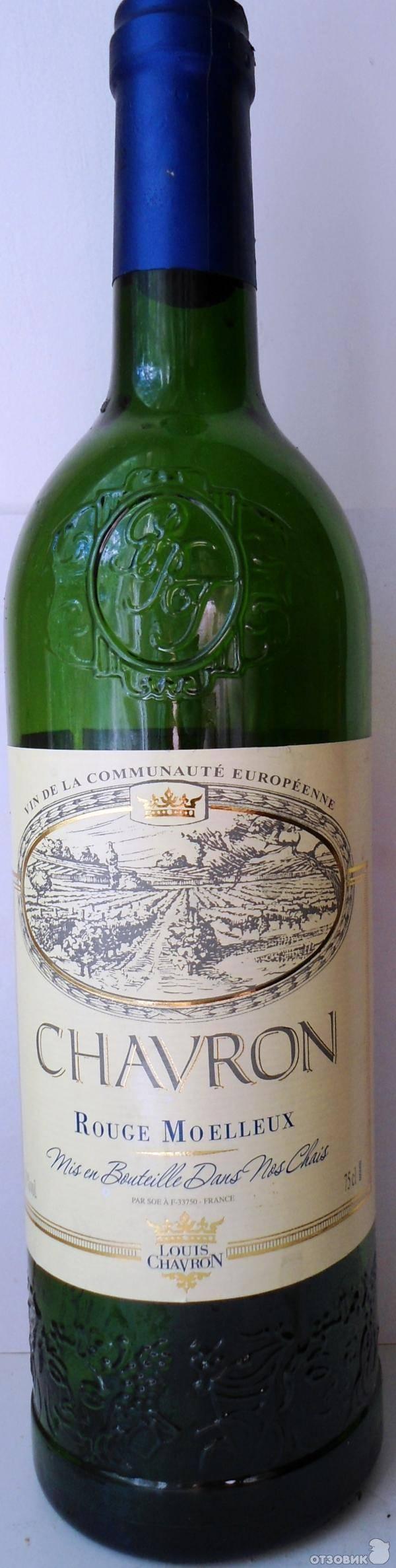 Обзор игристых вин