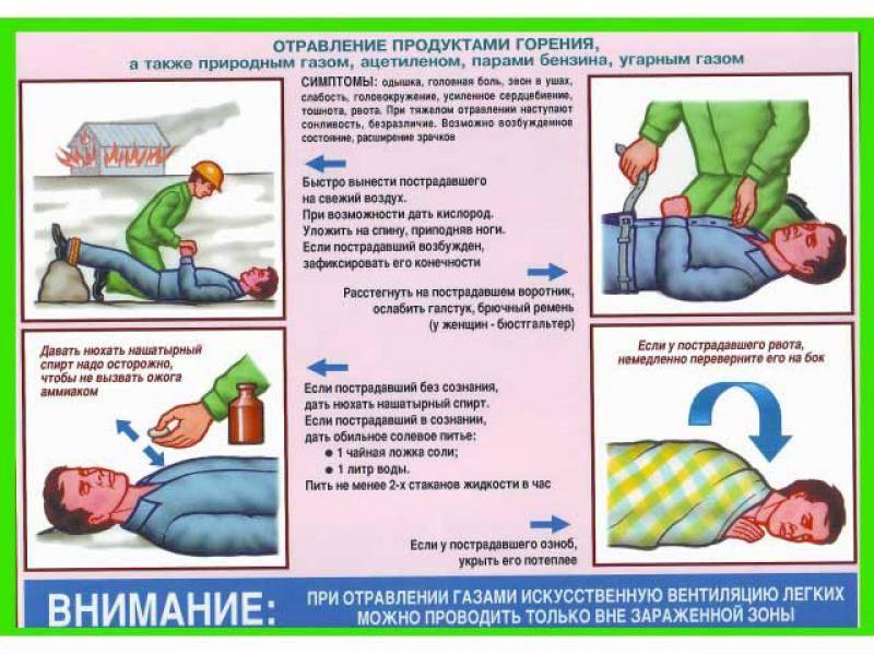Симптомы интоксикации организма