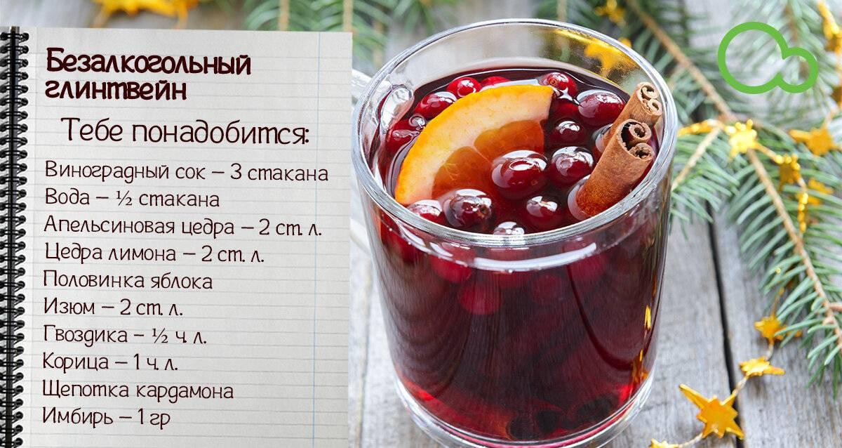 Согревающий глинтвейн — безалкогольный рецепт для приготовления в домашних условиях