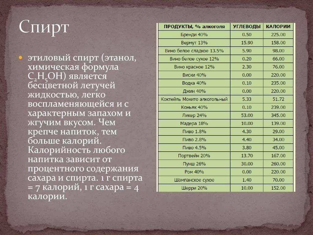 Сколько градусов в виски, крепость, процент алкоголя, содержания этанола, калорийность в 100 грамм