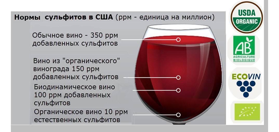 Что же такое биодинамическое вино?