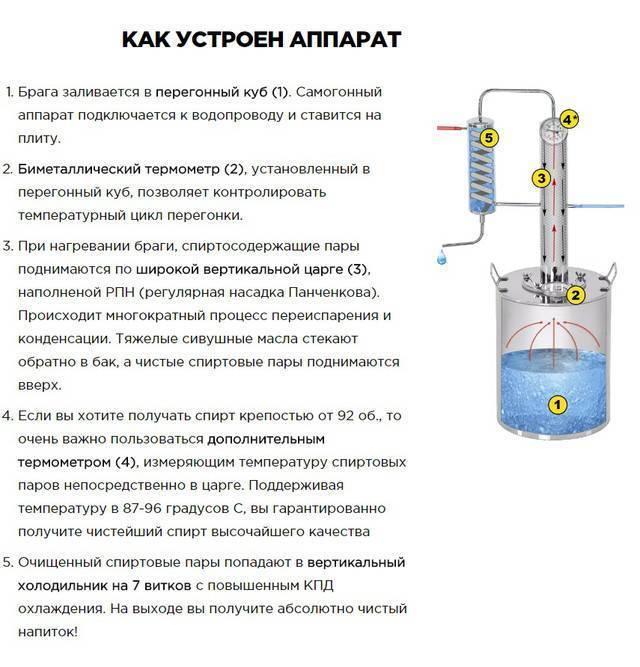 Парогенератор для самогонного аппарата: как работает
