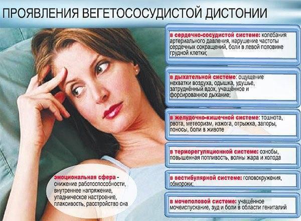 Курение при вегето – сосудистой дистонии (всд)
