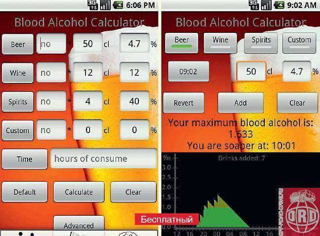 Как применять алкогольный калькулятор для водителей и через сколько времени