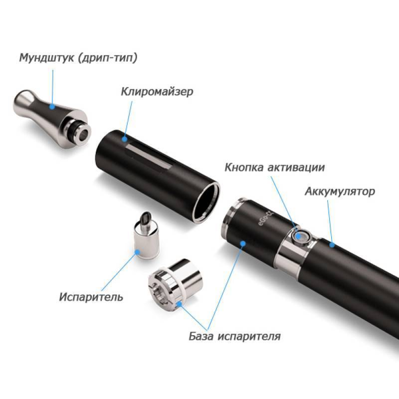 Как правильно разобрать электронную сигарету eleaf ijust