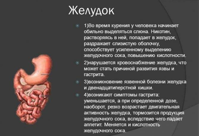 Курение как причина гастрита желудка