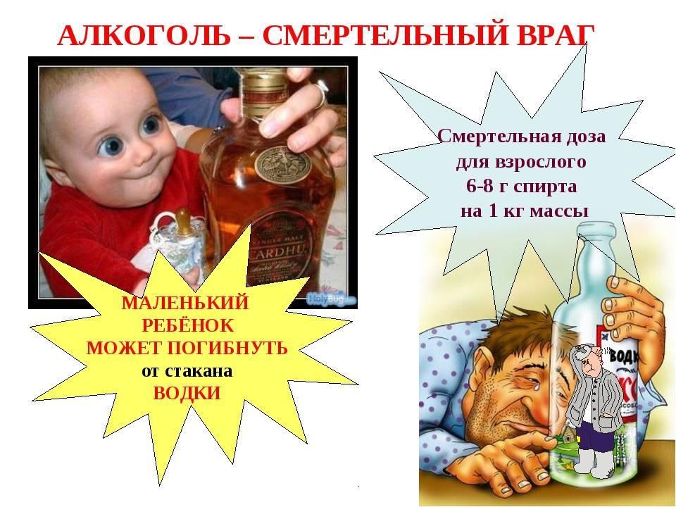 Что представляет собой смертельная доза алкоголя